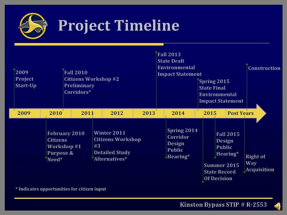 Kinston Bypass STIP # R-2553 Project Timeline