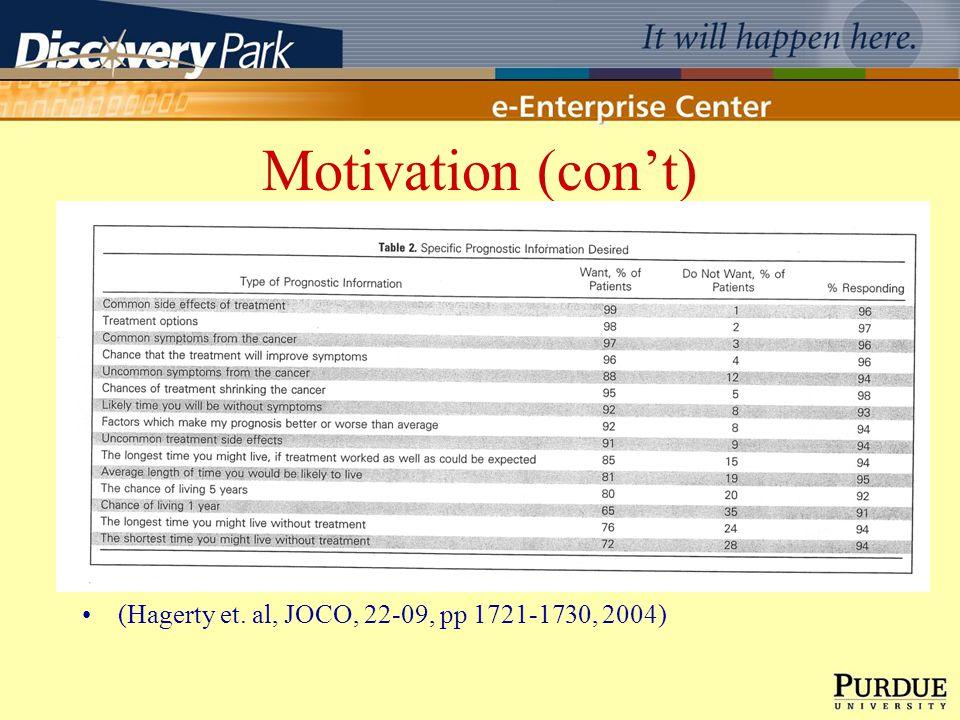 Motivation (cont) (Hagerty et. al, JOCO, 22-09, pp 1721-1730, 2004)