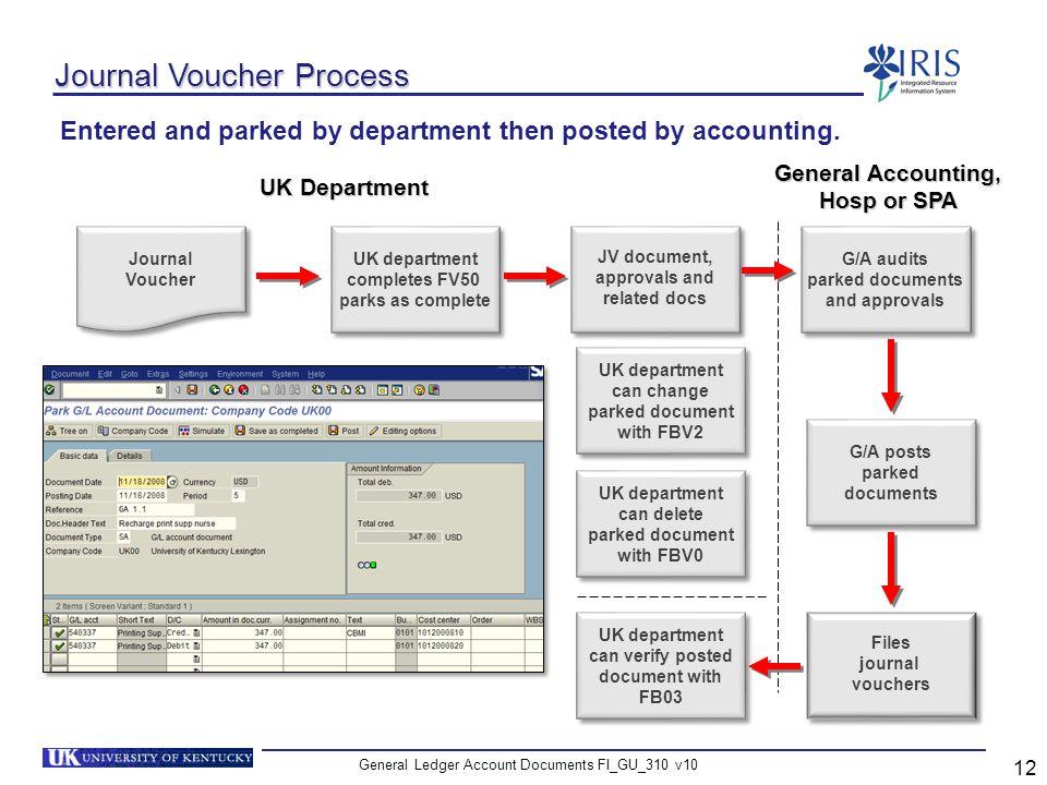 General Ledger Account Documents FI_GU_310 v10 12 Journal Voucher Process UK department completes FV50 parks as complete UK department completes FV50