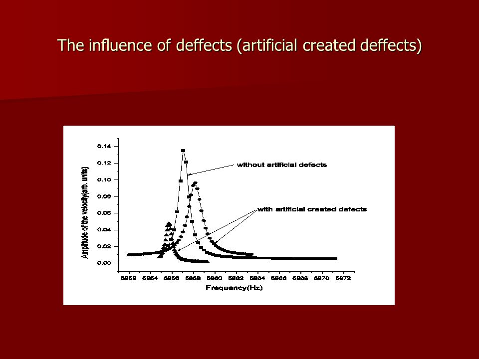The influence of deffects (artificial created deffects)