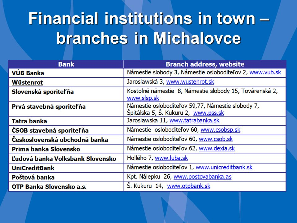 Financial institutions in town – branches in Michalovce