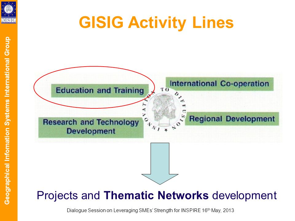 Geographical Infomation Systems International Group GISIG Activity Lines Projects and Thematic Networks development Dialogue Session on Leveraging SMEs Strength for INSPIRE 16 th May, 2013