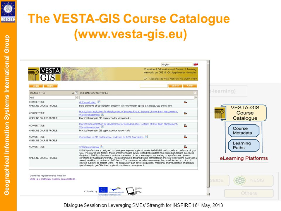 Geographical Infomation Systems International Group The VESTA-GIS Course Catalogue (www.vesta-gis.eu) Dialogue Session on Leveraging SMEs Strength for INSPIRE 16 th May, 2013