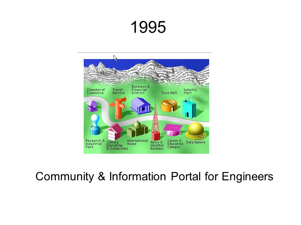 1995 Community & Information Portal for Engineers