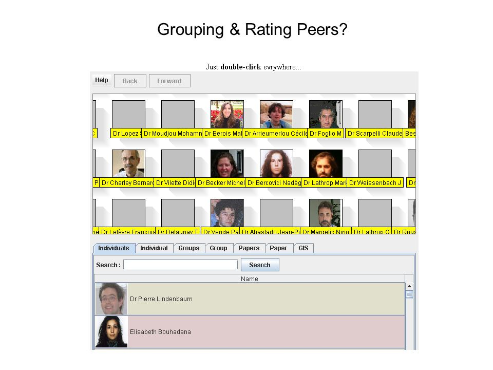 Grouping & Rating Peers?