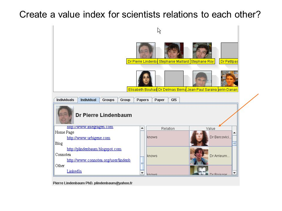 Create a value index for scientists relations to each other