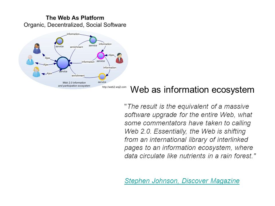Domain Specific Application using RSS &Taxonomy