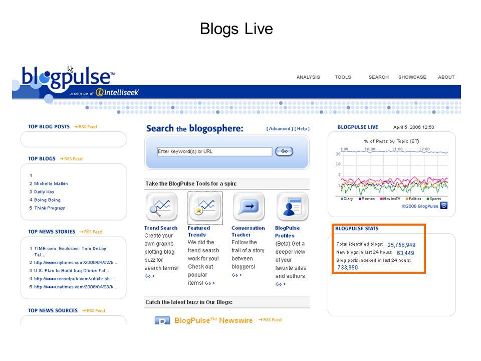 Blogs Live