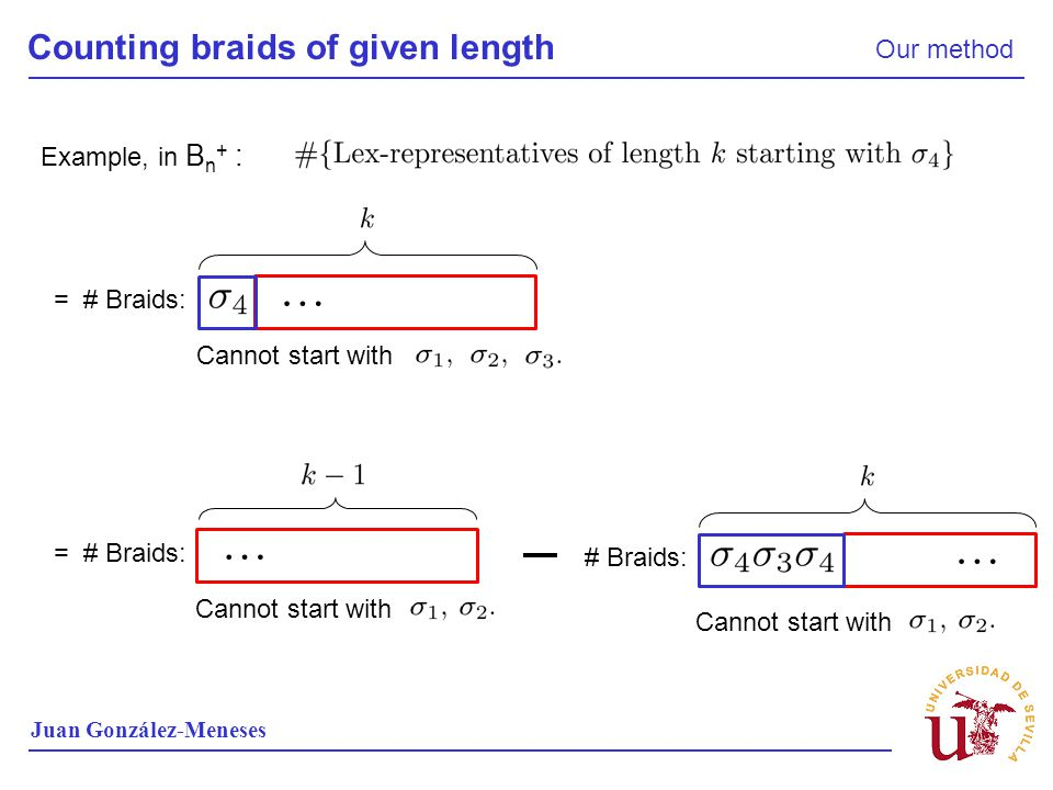 Counting braids of given length Our method Juan González-Meneses Example, in B n + : = # Braids: Cannot start with # Braids: = # Braids: Cannot start