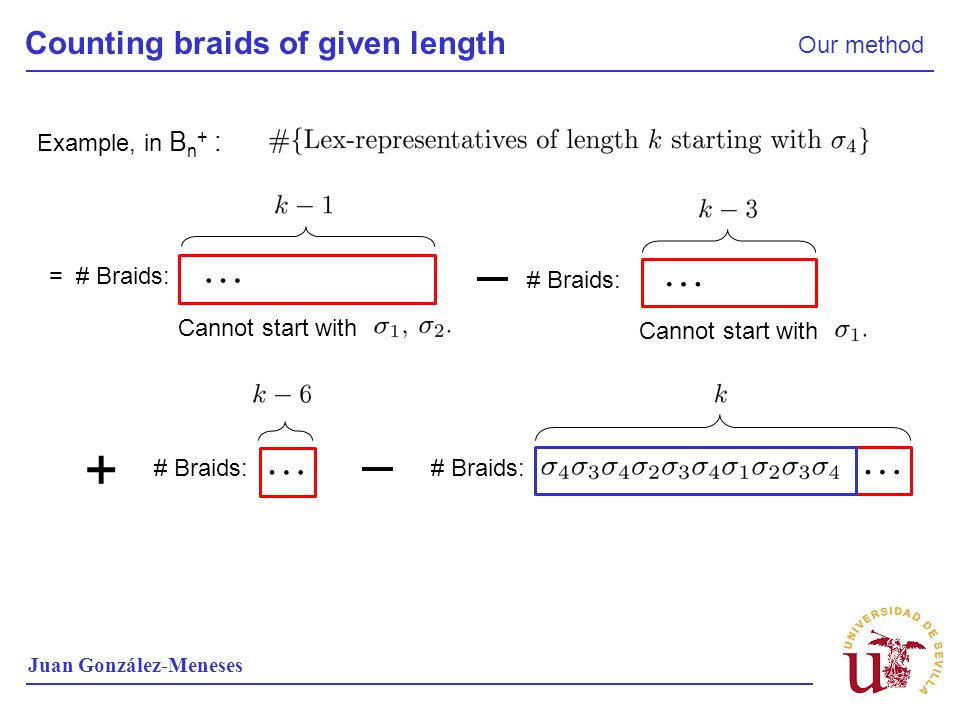 Counting braids of given length Our method Juan González-Meneses Example, in B n + : = # Braids: Cannot start with # Braids: Cannot start with + # Bra
