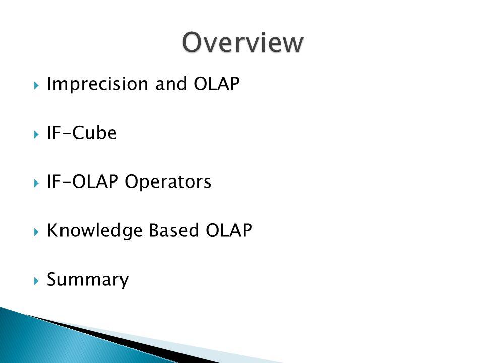 Imprecision and OLAP IF-Cube IF-OLAP Operators Knowledge Based OLAP Summary