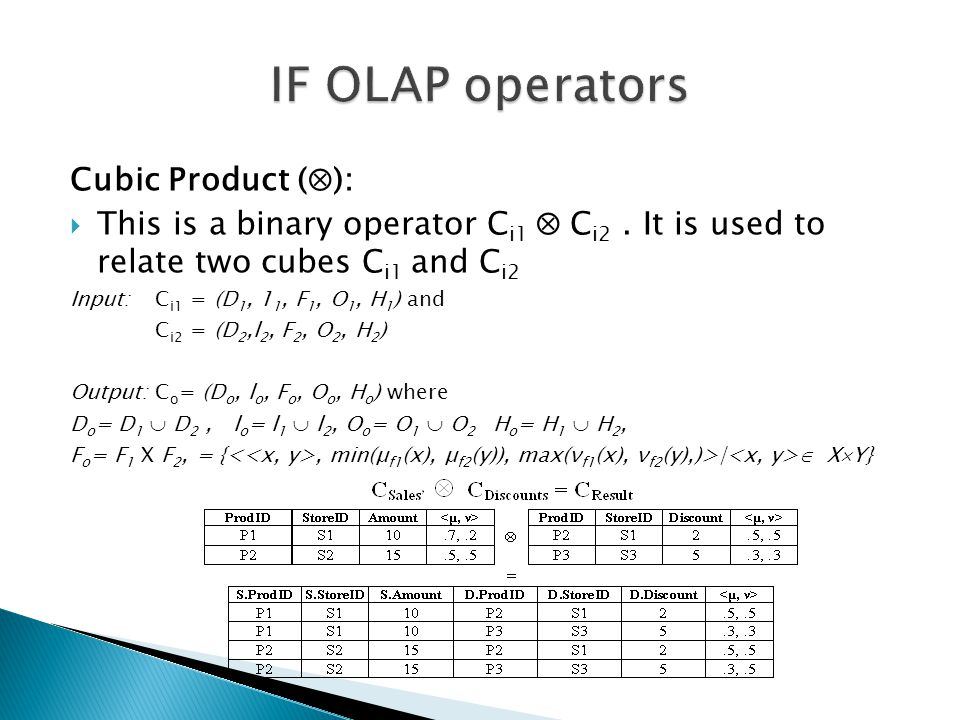 Cubic Product ( ): This is a binary operator C i1 C i2.