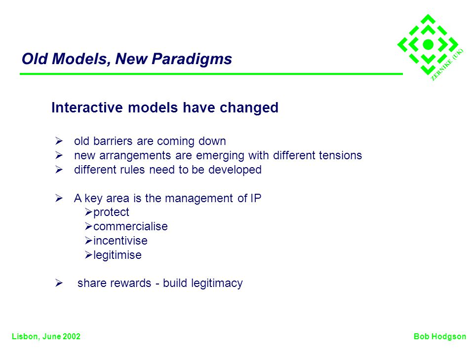 ZERNIKE (UK) Interactive models have changed Old Models, New Paradigms old barriers are coming down new arrangements are emerging with different tensions different rules need to be developed A key area is the management of IP protect commercialise incentivise legitimise share rewards - build legitimacy Bob HodgsonLisbon, June 2002