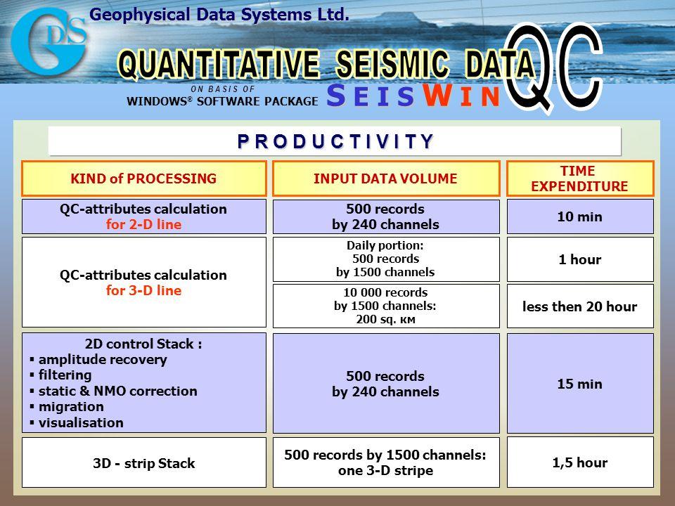 Geophysical Data Systems Ltd. S E I S W I N O N B A S I S O F WINDOWS ® SOFTWARE PACKAGE P R O D U C T I V I T Y KIND of PROCESSING QC-attributes calc