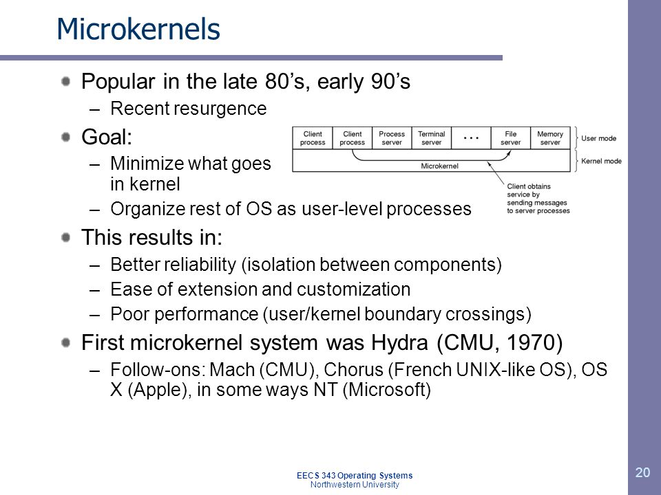 20 Microkernels Popular in the late 80s, early 90s –Recent resurgence Goal: –Minimize what goes in kernel –Organize rest of OS as user-level processes