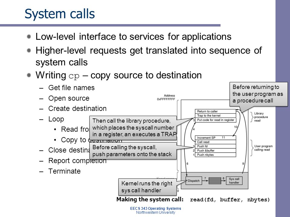 System calls Low-level interface to services for applications Higher-level requests get translated into sequence of system calls Writing cp – copy sou