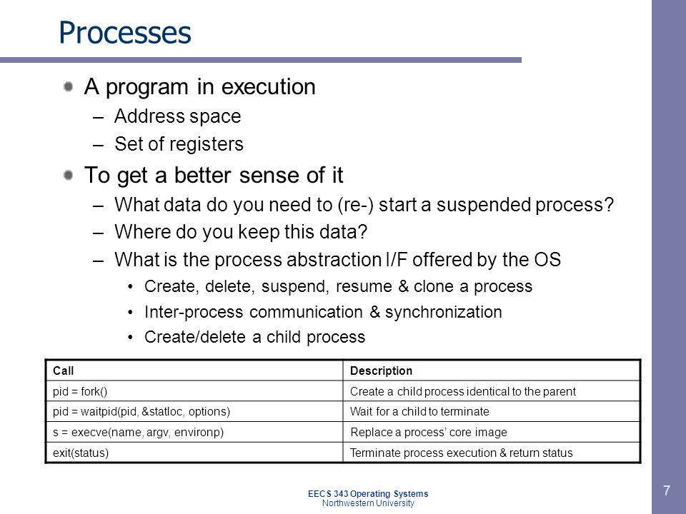 A program in execution –Address space –Set of registers To get a better sense of it –What data do you need to (re-) start a suspended process? –Where