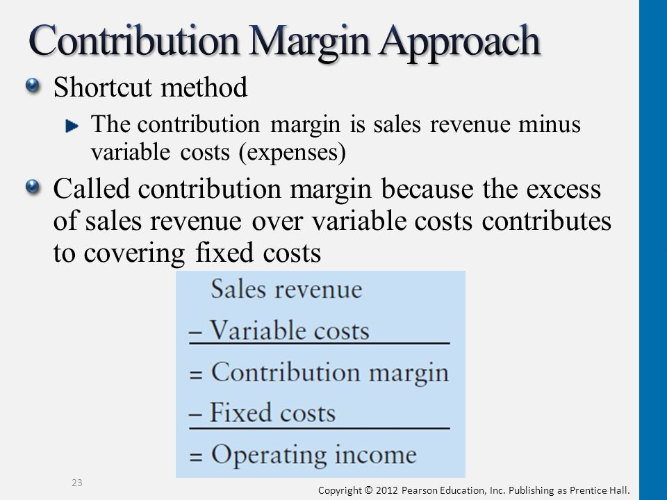 Copyright © 2012 Pearson Education, Inc. Publishing as Prentice Hall. Shortcut method The contribution margin is sales revenue minus variable costs (e