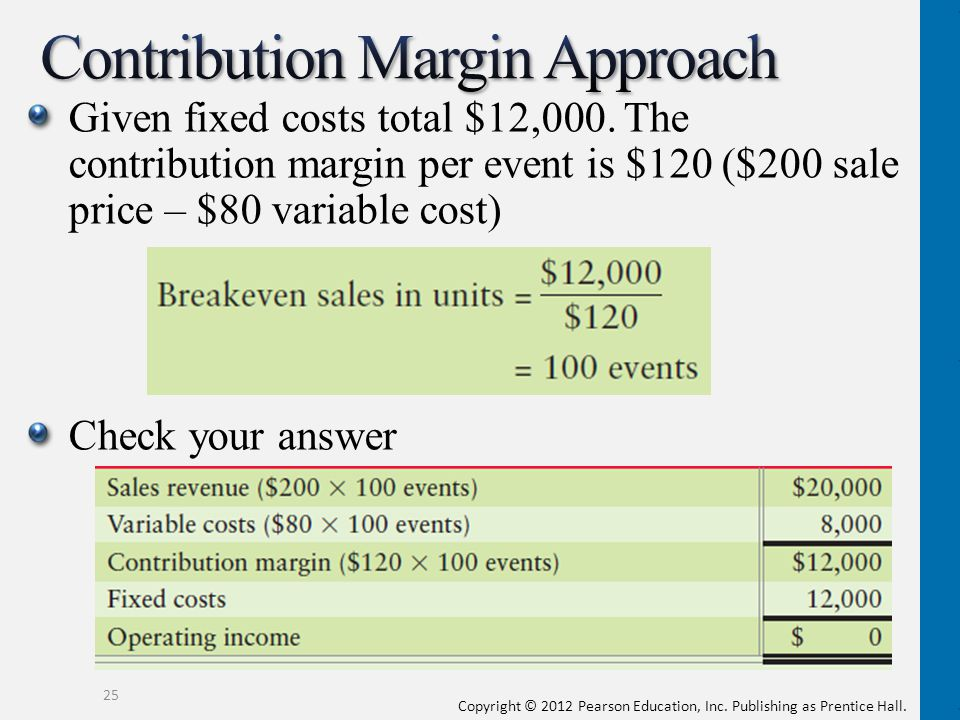 Copyright © 2012 Pearson Education, Inc. Publishing as Prentice Hall. Given fixed costs total $12,000. The contribution margin per event is $120 ($200