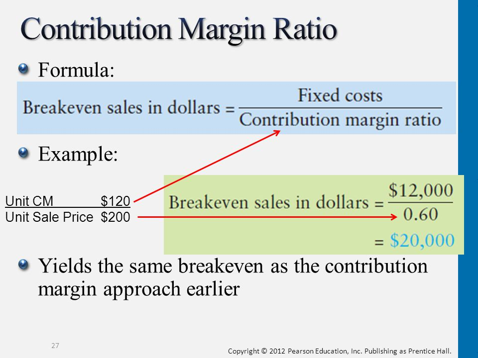 Copyright © 2012 Pearson Education, Inc. Publishing as Prentice Hall. Formula: Example: Yields the same breakeven as the contribution margin approach