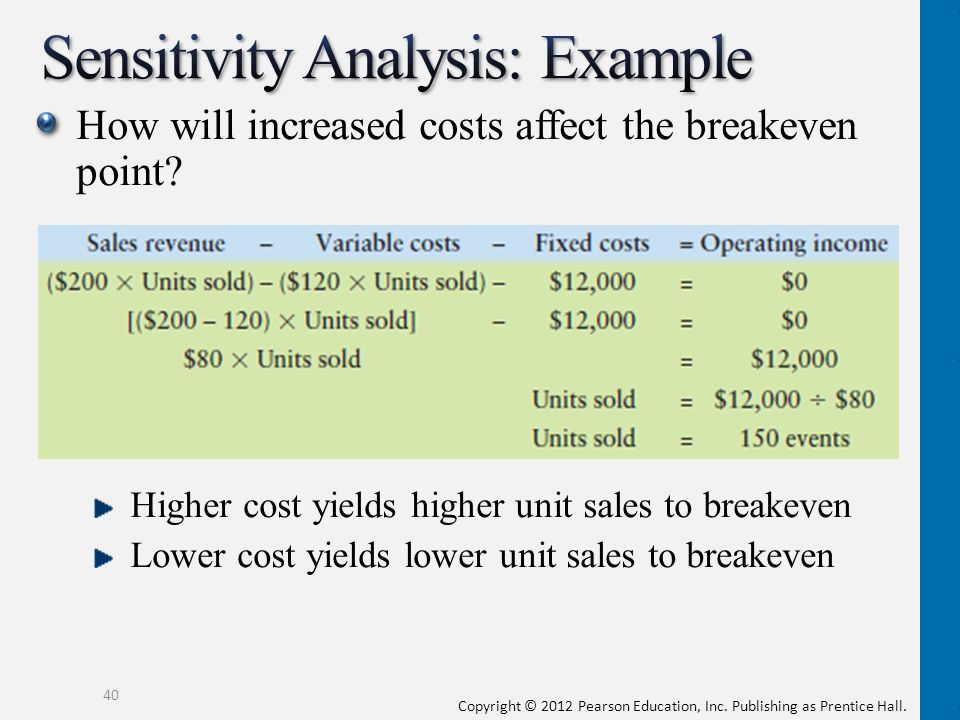 Copyright © 2012 Pearson Education, Inc. Publishing as Prentice Hall. How will increased costs affect the breakeven point? Higher cost yields higher u