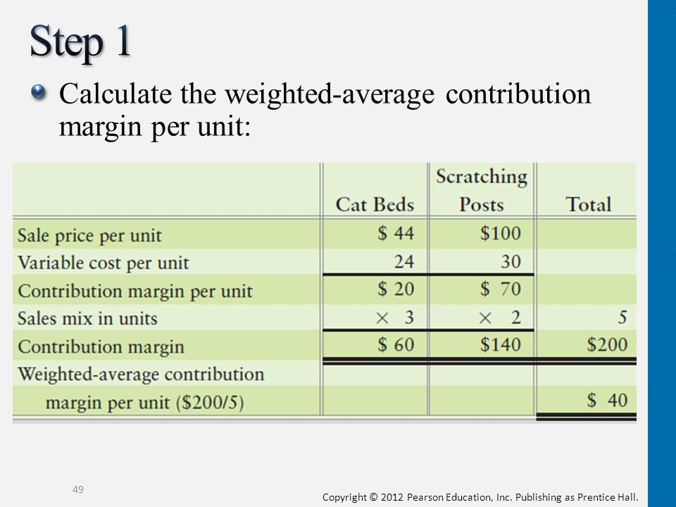 Copyright © 2012 Pearson Education, Inc. Publishing as Prentice Hall. Calculate the weighted-average contribution margin per unit: 49