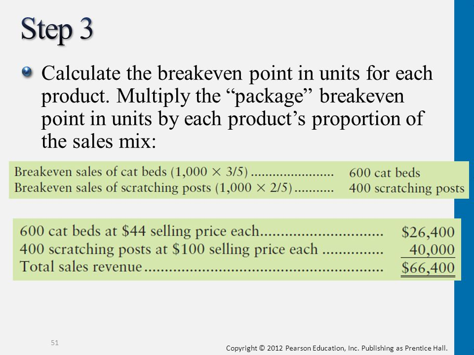 Copyright © 2012 Pearson Education, Inc. Publishing as Prentice Hall. Calculate the breakeven point in units for each product. Multiply the package br