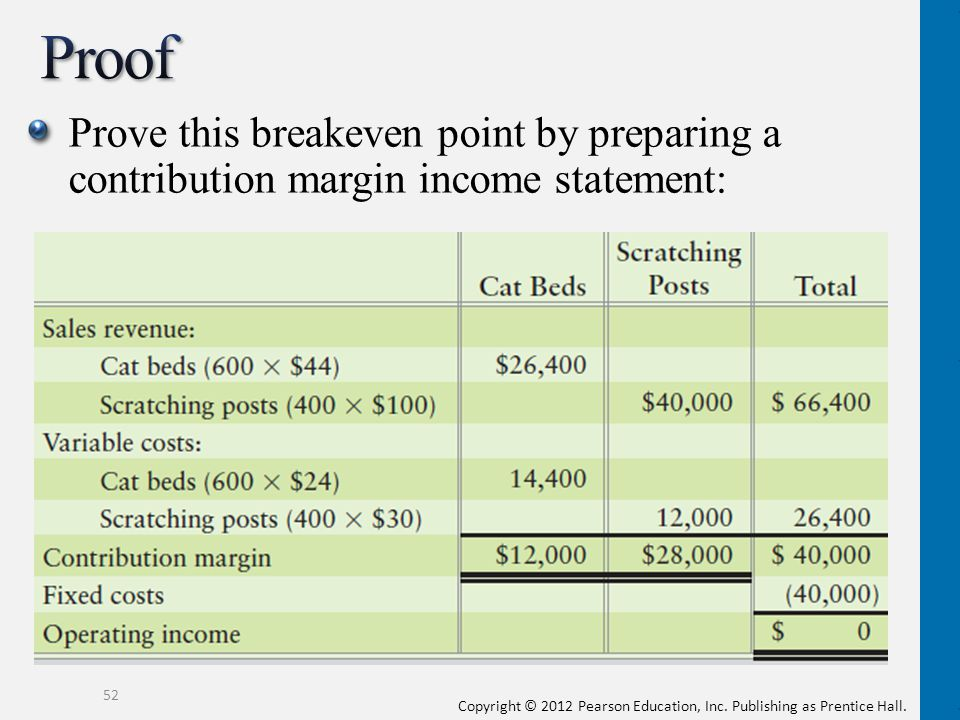 Copyright © 2012 Pearson Education, Inc. Publishing as Prentice Hall. Prove this breakeven point by preparing a contribution margin income statement: