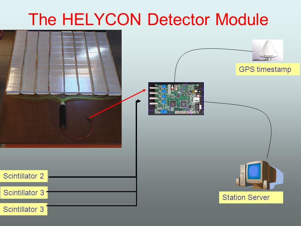 The HELYCON Detector Module Scintillator 2 Scintillator 3 GPS timestamp Station Server Scintillator 3