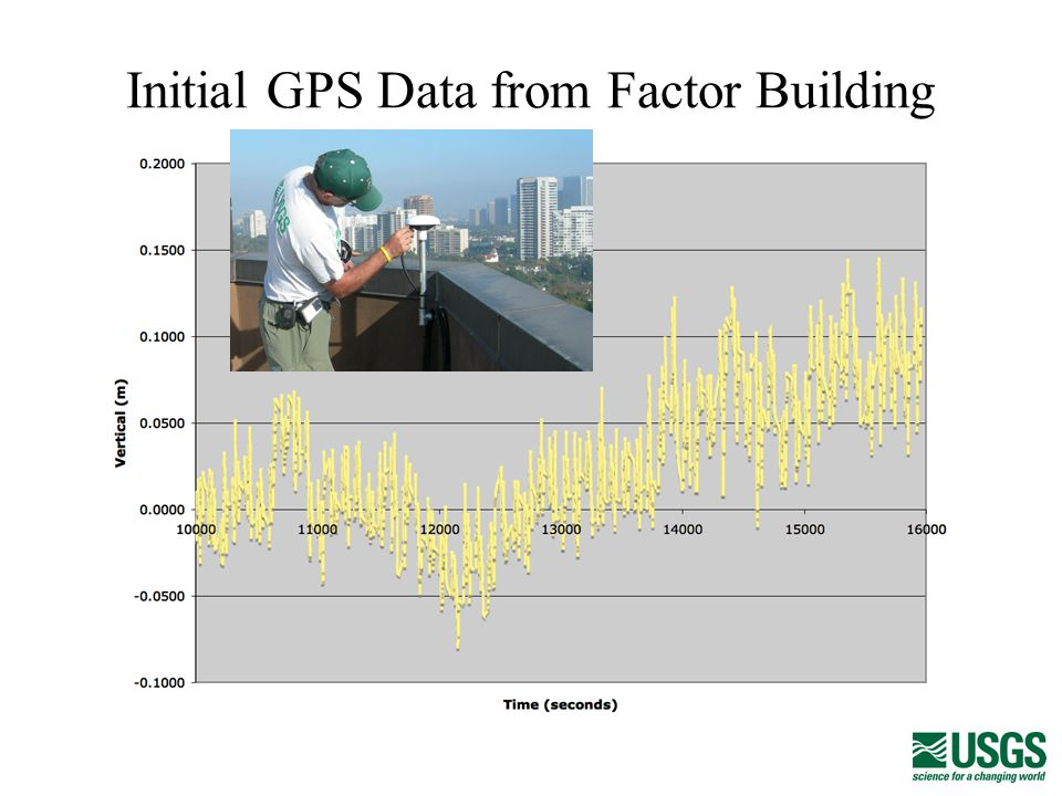 Initial GPS Data from Factor Building
