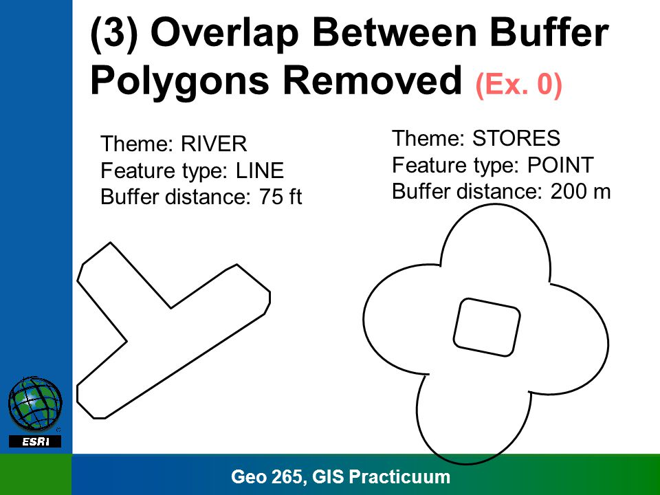Geo 265, GIS Practicuum (3) Overlap Between Buffer Polygons Removed (Ex.