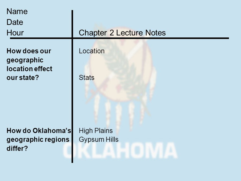 Name Date HourChapter 2 Lecture Notes How does ourLocation geographic location effect our state?Stats How do OklahomasHigh Plains geographic regionsGy