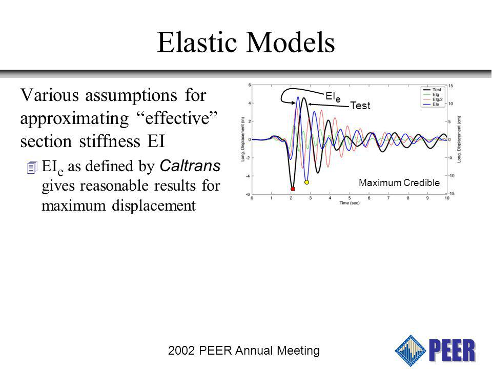 2002 PEER Annual Meeting Elastic Models EI e Test Maximum Credible Lateral Direction Various assumptions for approximating effective section stiffness EI EI e as defined by Caltrans gives reasonable results for maximum displacement 4 Not always