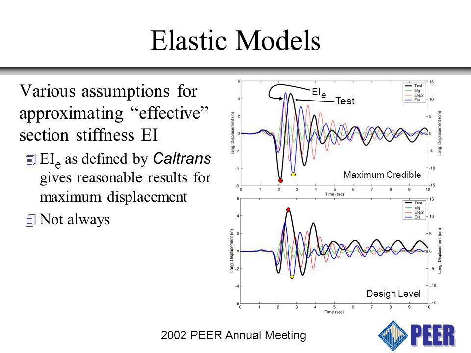 2002 PEER Annual Meeting Elastic Models Various assumptions for approximating effective section stiffness EI EI e as defined by Caltrans gives reasonable results for maximum displacement 4 Not always 4 No information on residual displacements 4 Other engineering demand parameters inferred from pushover analyses EI e Test Residual Displacement Maximum Credible Design Level