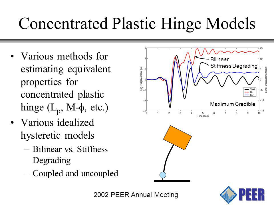 2002 PEER Annual Meeting Concentrated Plastic Hinge Models Bilinear Stiffness Degrading Maximum Credible Most models provide adequate estimate of maximum displacement Bilinear Stiffness Degrading Design Level