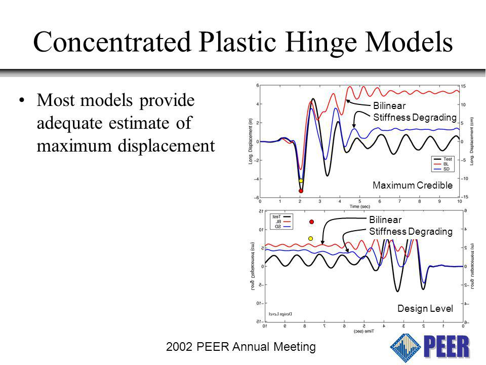 2002 PEER Annual Meeting Concentrated Plastic Hinge Models Most models provide adequate estimate of maximum displacement Nonlinear models provide indication of yielding and degradation on wave form and residual displacement –Estimates are often poor –Stiffness degrading models generally better Bilinear Stiffness Degrading Maximum Credible Stiffness Degrading Bilinear Lateral Direction