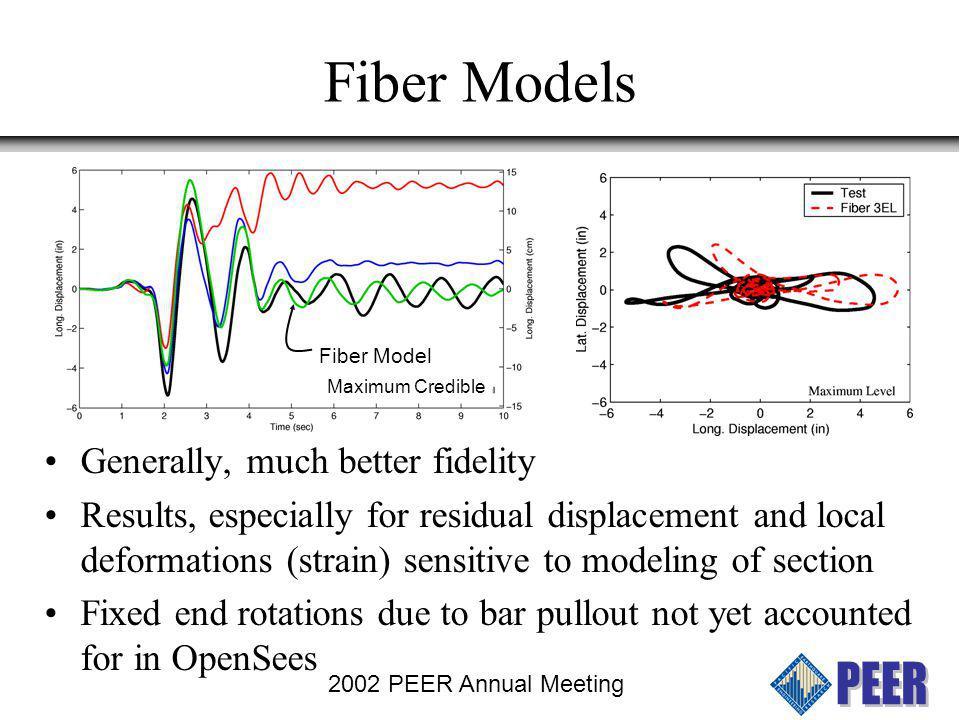 2002 PEER Annual Meeting Model Performance vs. Test