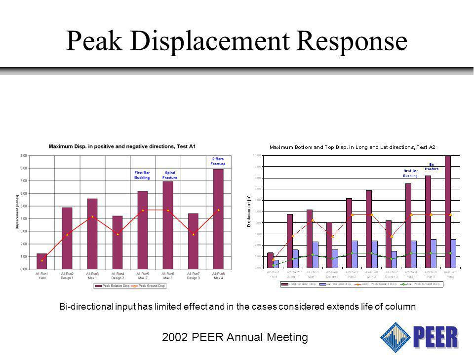 2002 PEER Annual Meeting Bi-directional Response Displacement, in.