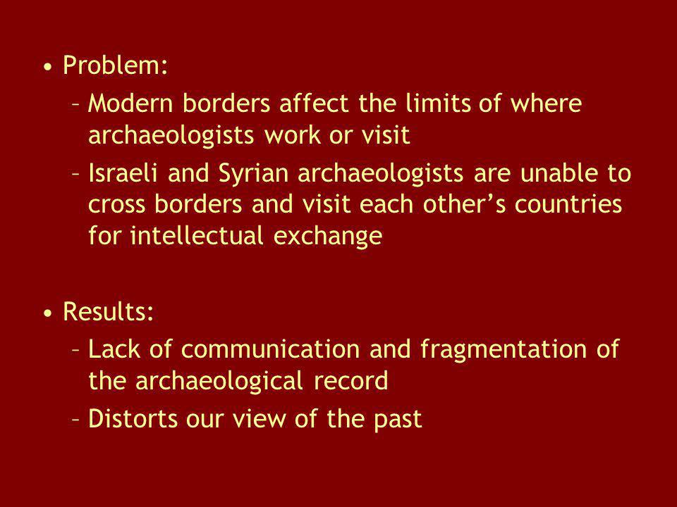 Problem: –Modern borders affect the limits of where archaeologists work or visit –Israeli and Syrian archaeologists are unable to cross borders and vi