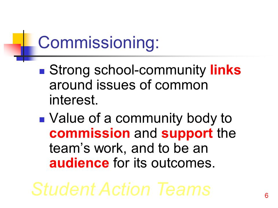 Student Action Teams 26 Some resources: Finally, the documentation of practices continues: Holdsworth (ed) (2006) Student Action Teams: Implementing Productive Practices in Primary and Secondary School Classrooms.