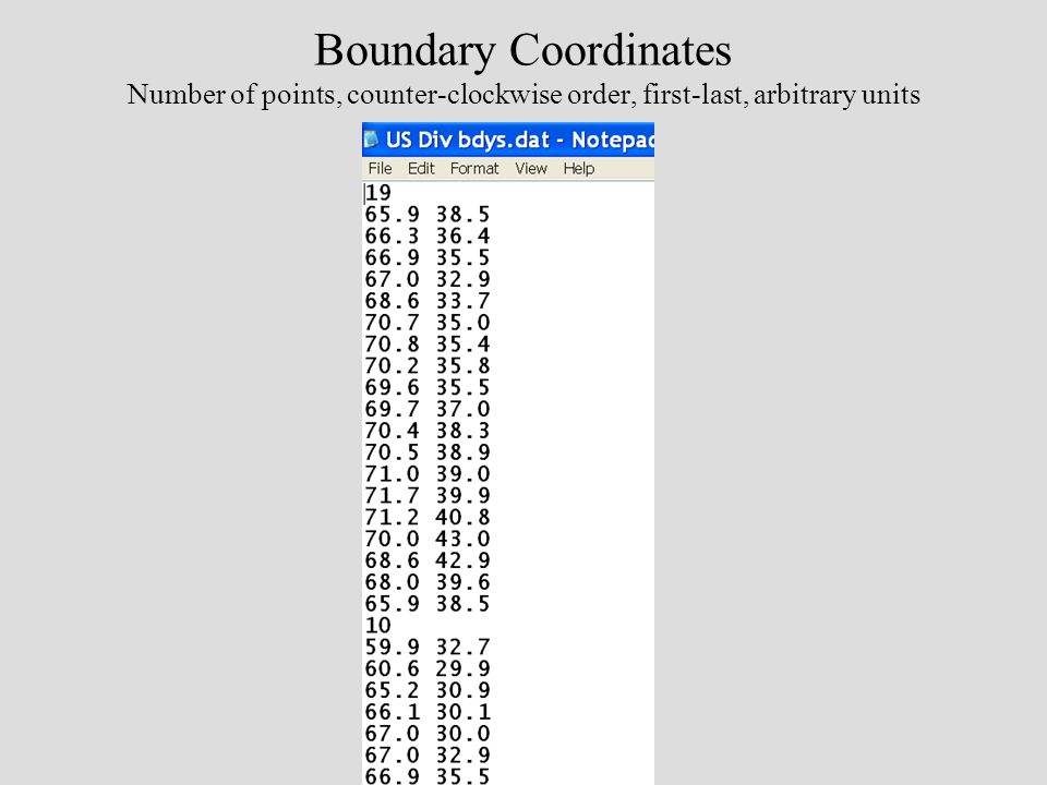 Boundary Coordinates Number of points, counter-clockwise order, first-last, arbitrary units