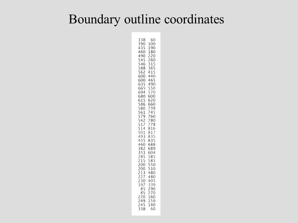 Boundary outline coordinates