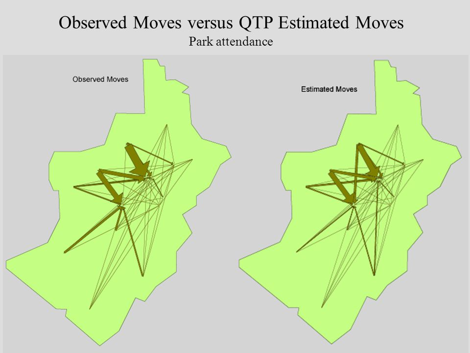 Observed Moves versus QTP Estimated Moves Park attendance