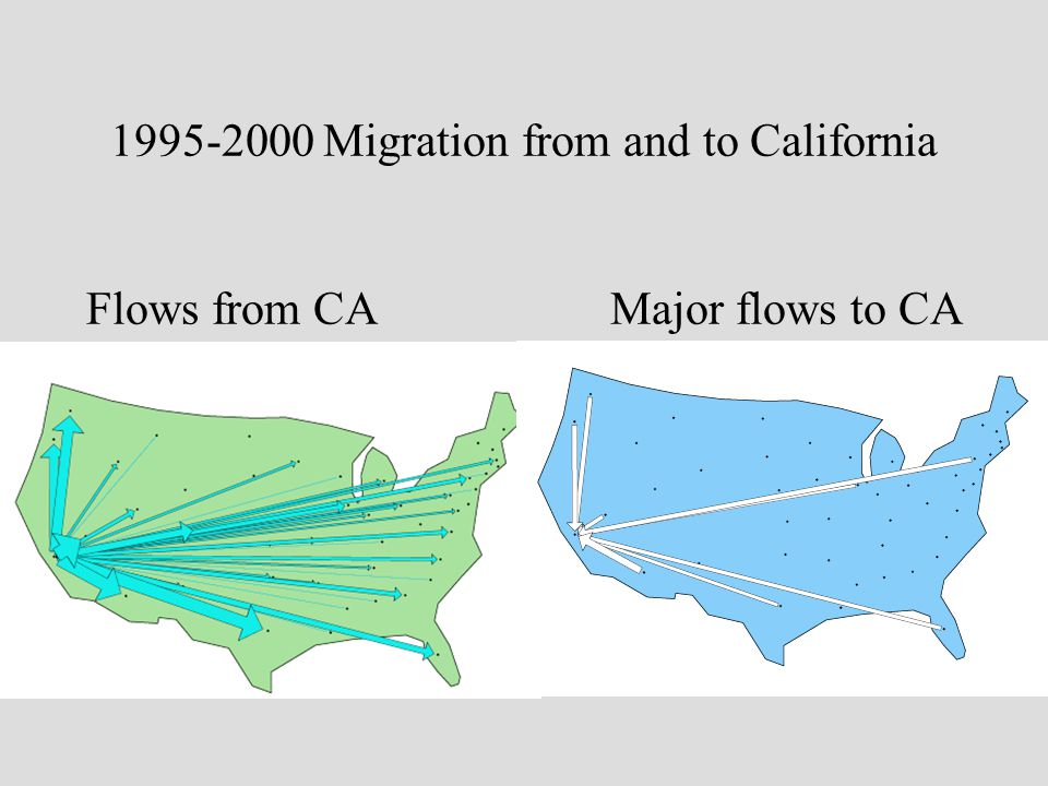 1995-2000 Migration from and to California Flows from CAMajor flows to CA