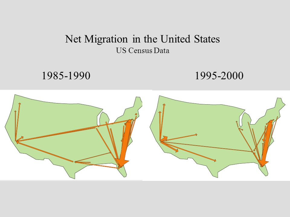Net Migration in the United States US Census Data 1985-1990 1995-2000