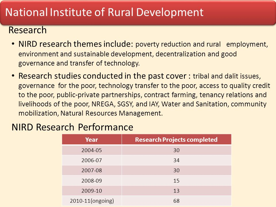 National Institute of Rural Development Research NIRD research themes include: poverty reduction and rural employment, environment and sustainable dev