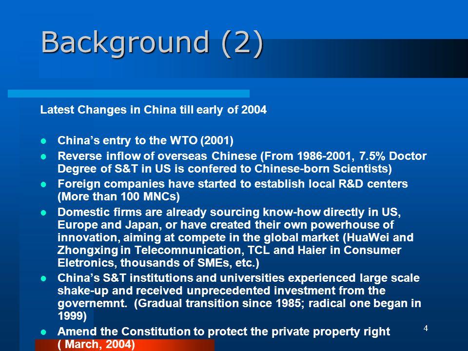 25 Table 5: Chinese Science Park and Incubator Development (Unit: Billion RMB)
