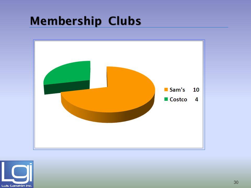 Membership Clubs 30