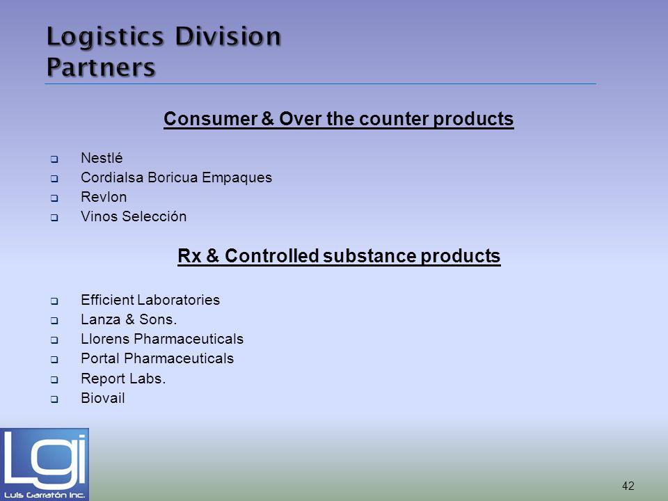 Consumer & Over the counter products Nestlé Cordialsa Boricua Empaques Revlon Vinos Selección Rx & Controlled substance products Efficient Laboratorie