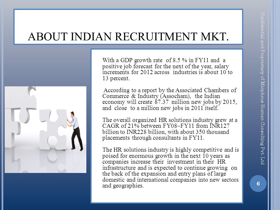 The Indian Training Market is over USD 80 billion with vocational training as the largest contributor.